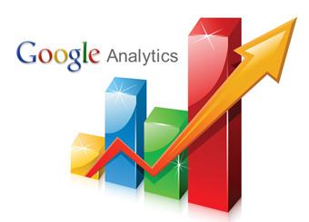 Google Analitycs